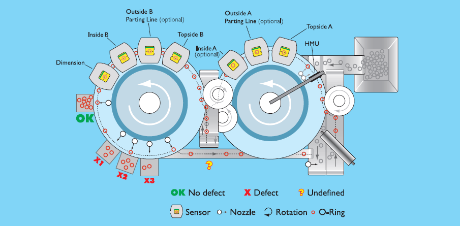 دستگاه NISOI-D2